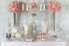 Simply Sweet Candy Buffet and Dessert Bars